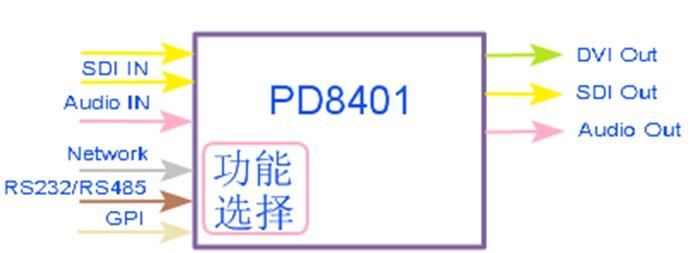 PD8401_c01.jpg